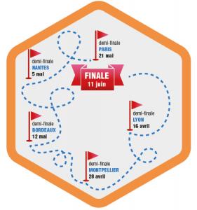 Logo de la startup France Digitale