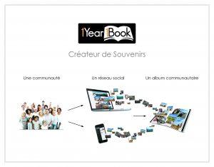 Logo de la startup 1Year1Book