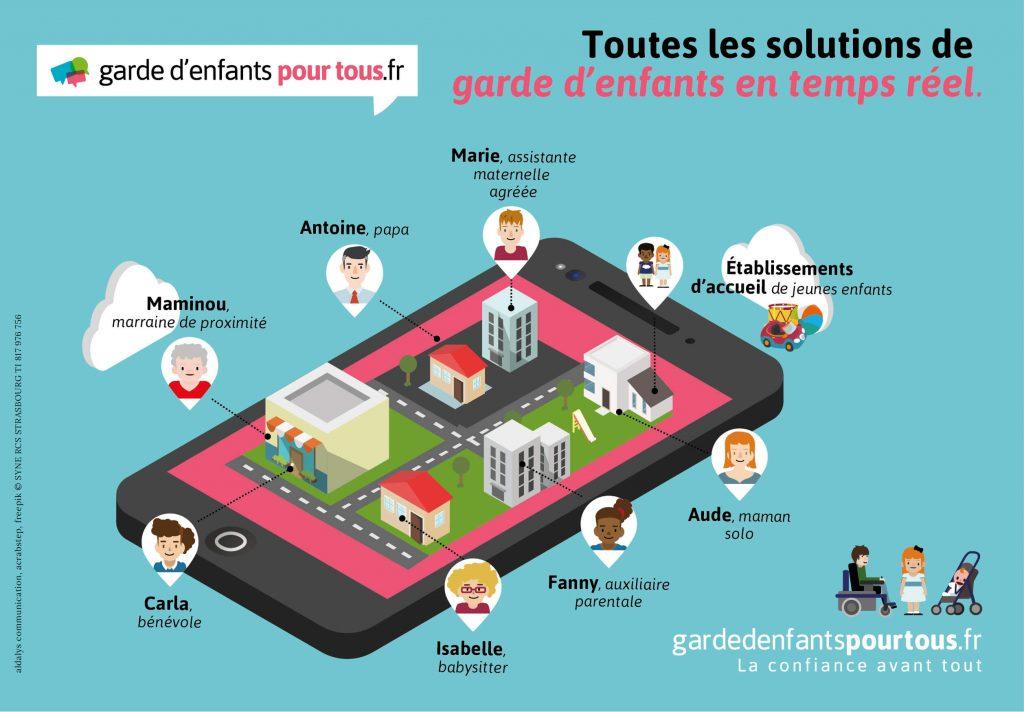 Logo de la startup GARDE D'ENFANTS POUR TOUS 3 0  à la recherche de financement