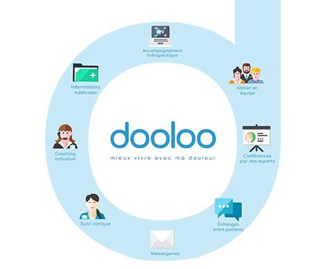 Logo de la startup DOOLOO
