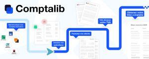 Logo de la startup Comptalib