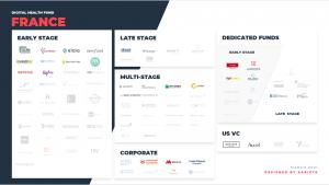 Logo de la startup Karista dévoile le 1er mapping européen des fonds de santé digitale